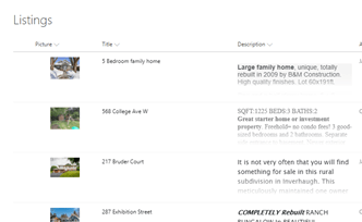Rich text field displayed in SharePoint view