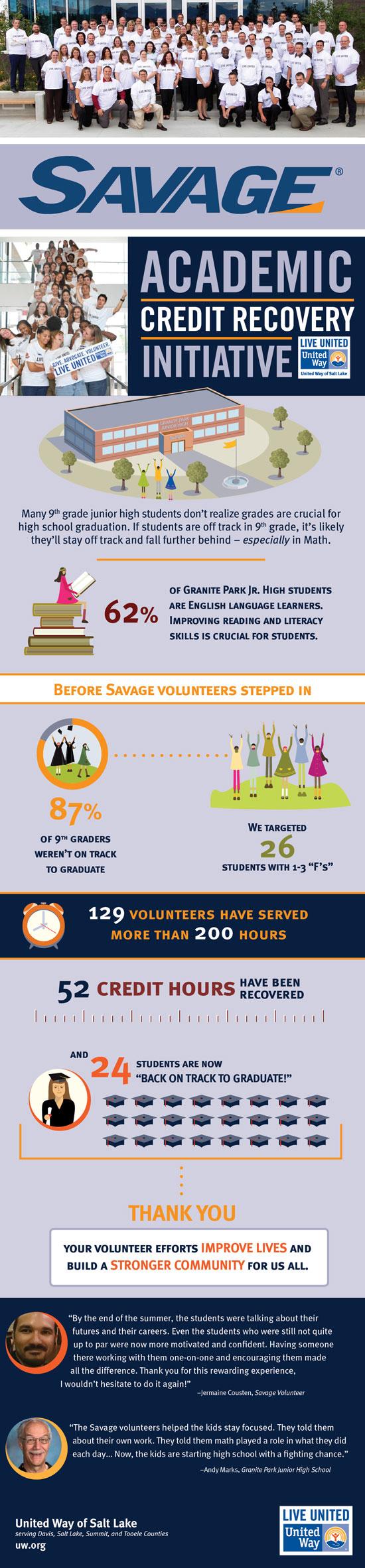 SAVAGE-infographic-AUG2014_vf