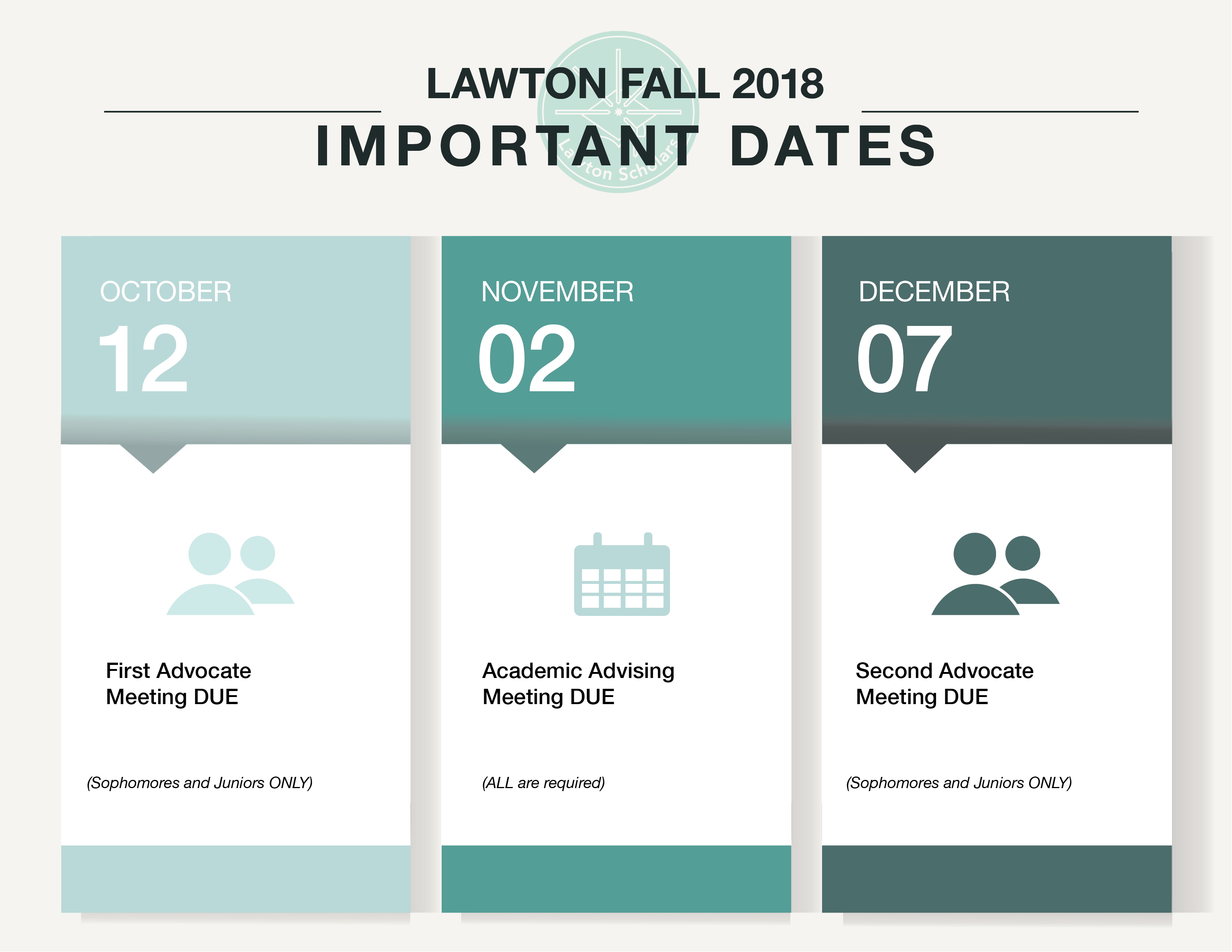 Important Dates For Lawton