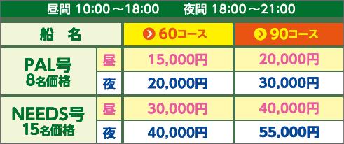 お花見 2017 価格tx