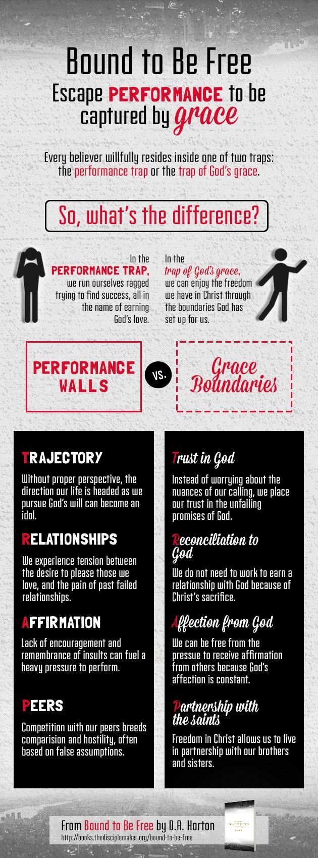 BoundtoBeFree_Infographic