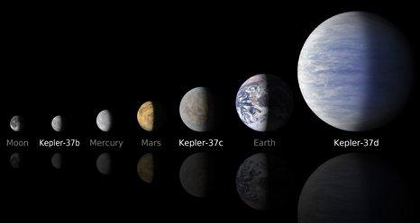 Kepler37b-c-d