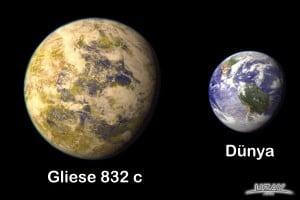 Dünya Kadar Sıcak, Potansiyel Yaşam Barındıran Gezegen Bulundu: Gliese832c