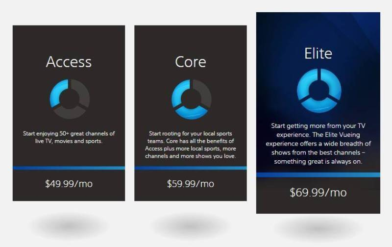 Playstation Vue prices