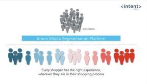 intent-media-4