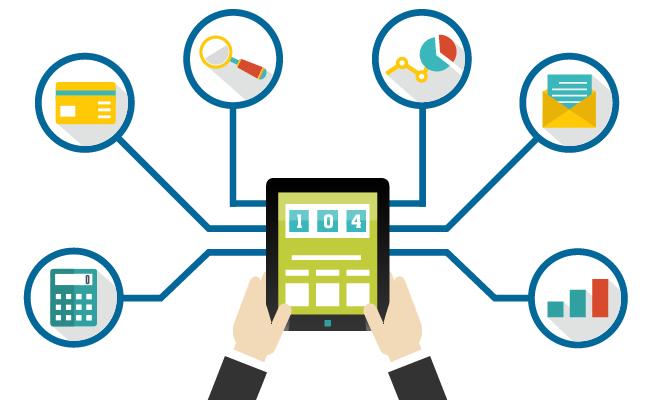 KPI's da transformação digital