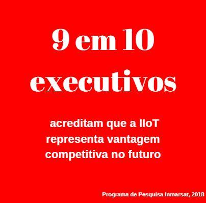 9 em 10 executivos acreditam que IIoT representa vantagem competitiva no futuro