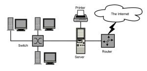 internet flow chart - What Is Cloud Computing?