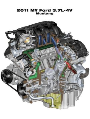 Ford Mustang 37L V6 Engine Explained – A Journey in Performance with the 37 L Mustang