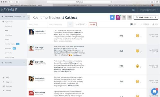 kathua social media trend manipulation