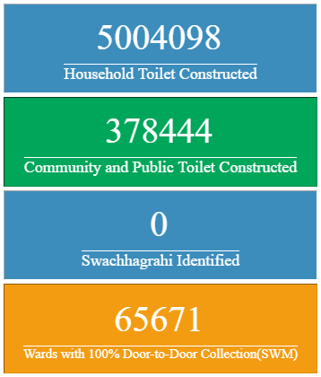 swachh bharat toilets constructed
