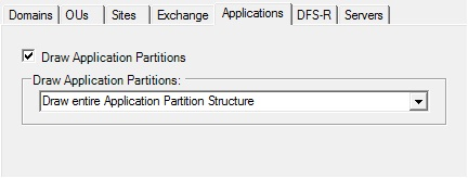 Use The Active Directory Topology Diagrammer Adtd To