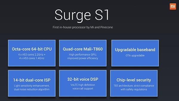 Nuevo procesador Surge S1 del Xiaomi Mi5C
