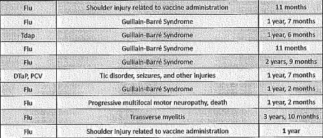 vaccine-settlements-report-Dec-2014-p7