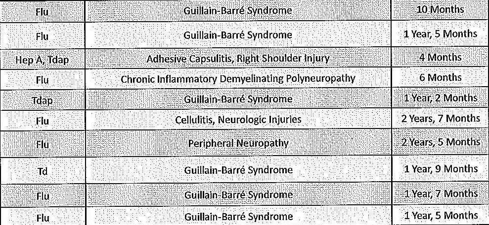 June-2015-vaccine-injuries-death-DOJ-report-7