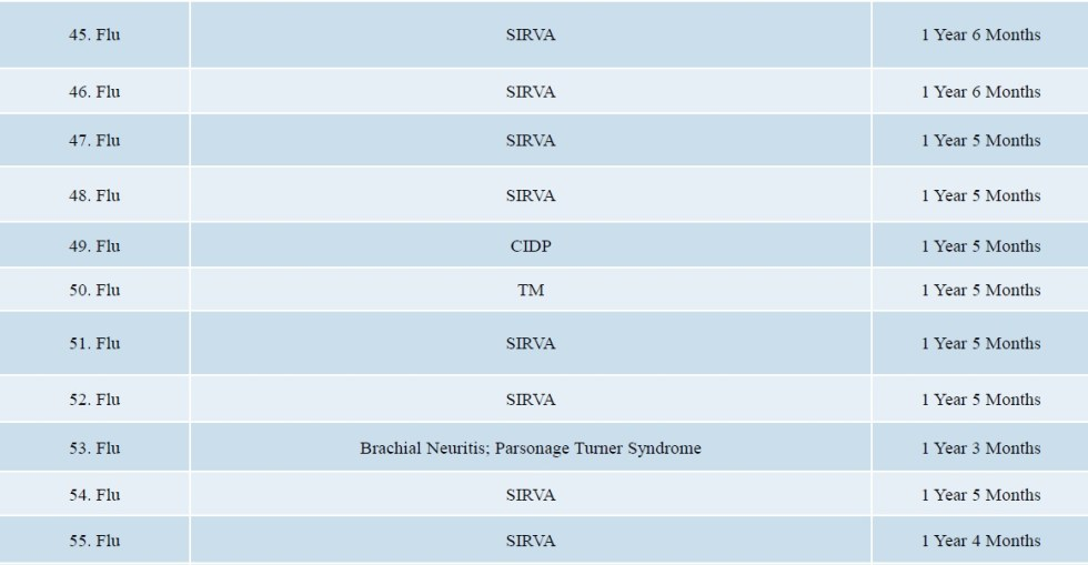 DOJ Vaccine Injuries and Deaths Report Page5