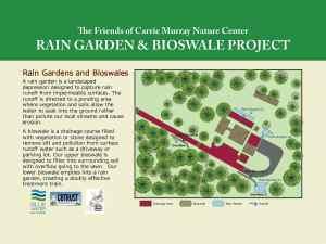 Custom Rain Garden Bioswale Interpretive Sign