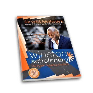 De WES Methode