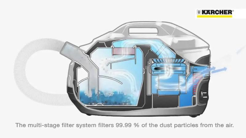 Karcher water filter vacuum cleaner DS 6.000 multi-stalge filter system