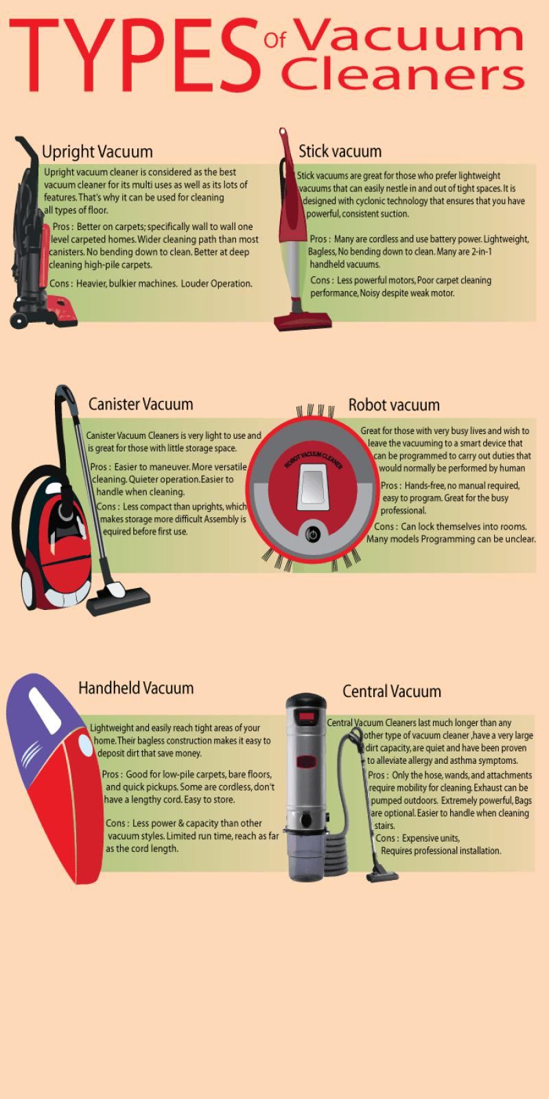 types of vacuum