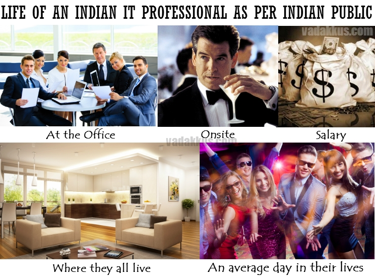 Funny depiction about what general indian people think about life of Indian software engineers