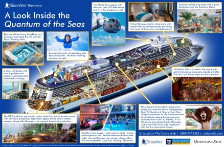 cw-infographic-royal-caribbean-quantum-of-the-seas