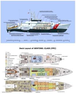 2016-flynn_sentinel-class-frc