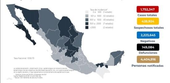Un millón 437 mil 185 casos positivos de Covid-19 en México