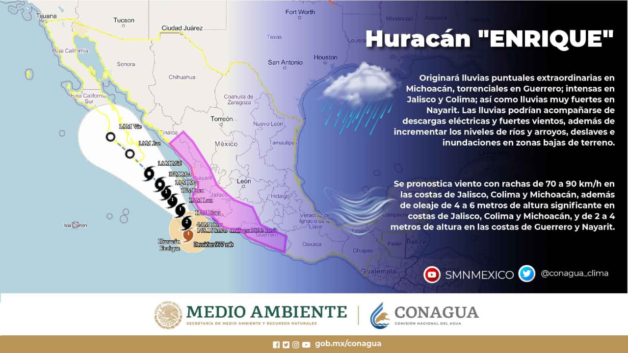 Enrique mantendrá las lluvias puntuales extraordinarias en Colima, Jalisco, Michoacán y Nayarit