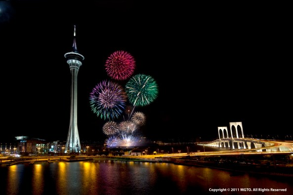 International Fireworks Display