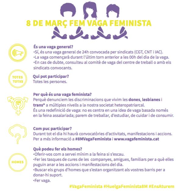 FAQs 8 de Març fem Vaga feminista