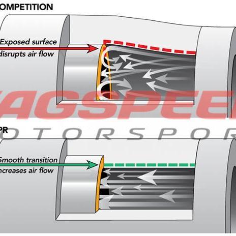 2.0 MQB Tubería de carga – APR