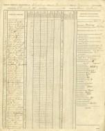 Virginia Historical Society call no. Mss4 C442 a