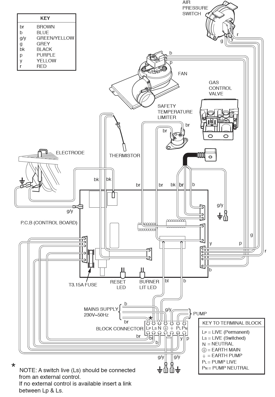 Window Air Conditioner Fam 181hr2a Wiring Diagram