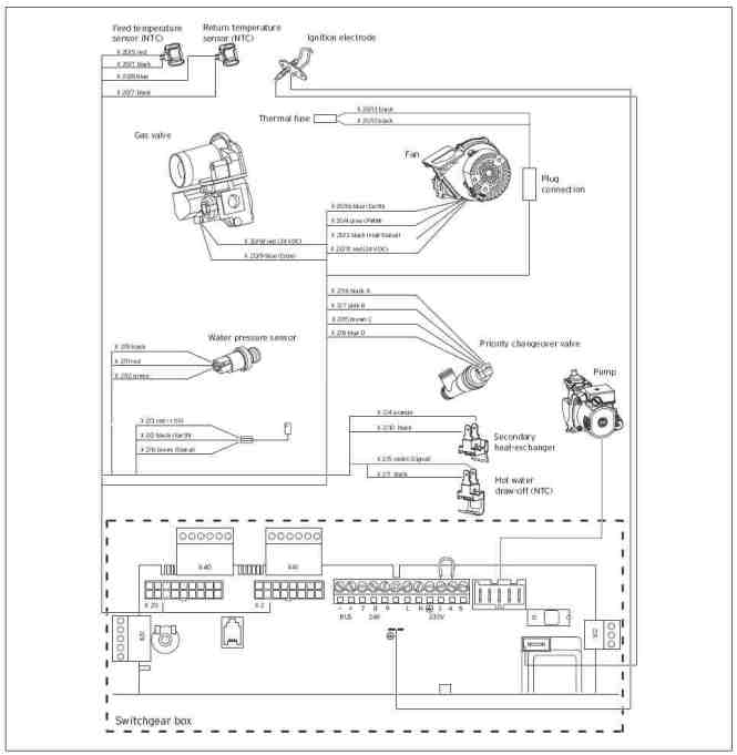 Vaillant ecotec plus 937 wiring diagram wiring diagram vaillant ecotec plus 938 bination boiler natural gas erp 0010018357 pic1 jpg source vaillant ecotec plus 624 wiring diagram asfbconference2016 Image collections