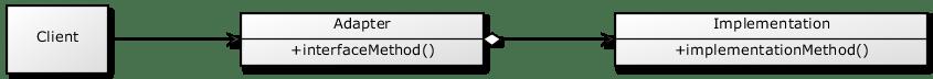 adapter.class.diagram