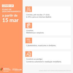 Versoepelingen corona maatregelen Portugal - regels miv 15 maart 2021