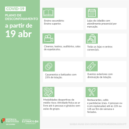 Versoepelingen corona maatregelen Portugal - regels miv 19 april 2021