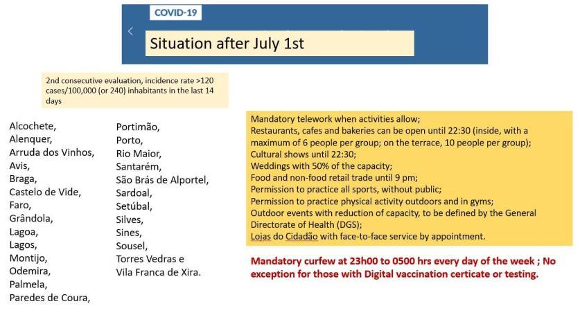 Corona maatregelen in Portugal per 2 juli 2021 voor gemeenten met een verhoogd risico.