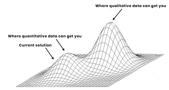 Rule with Data: The Basics of Business Measurement | Valchanova me