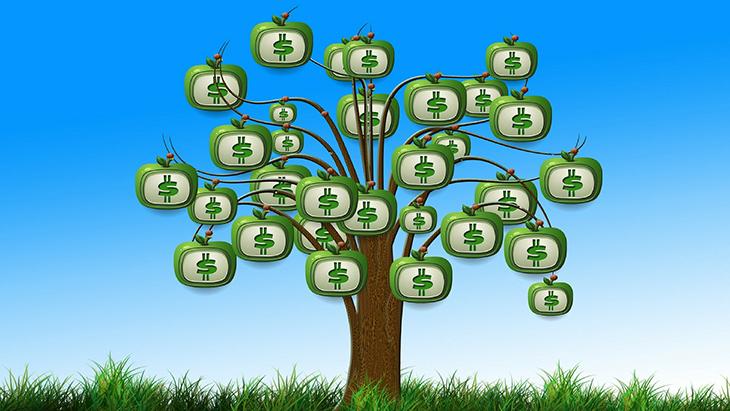 A fórmula da árvore do dinheiro