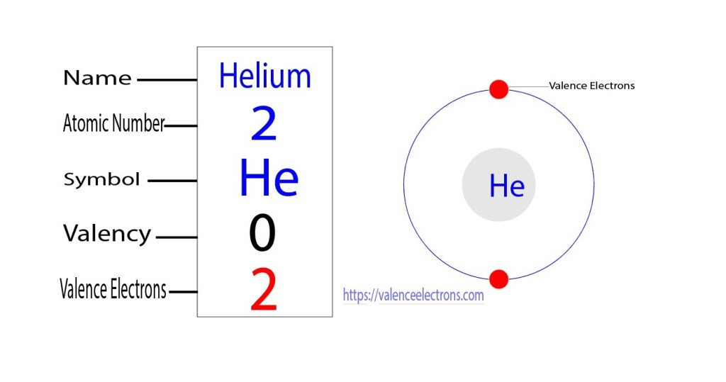 valence electrons of helium