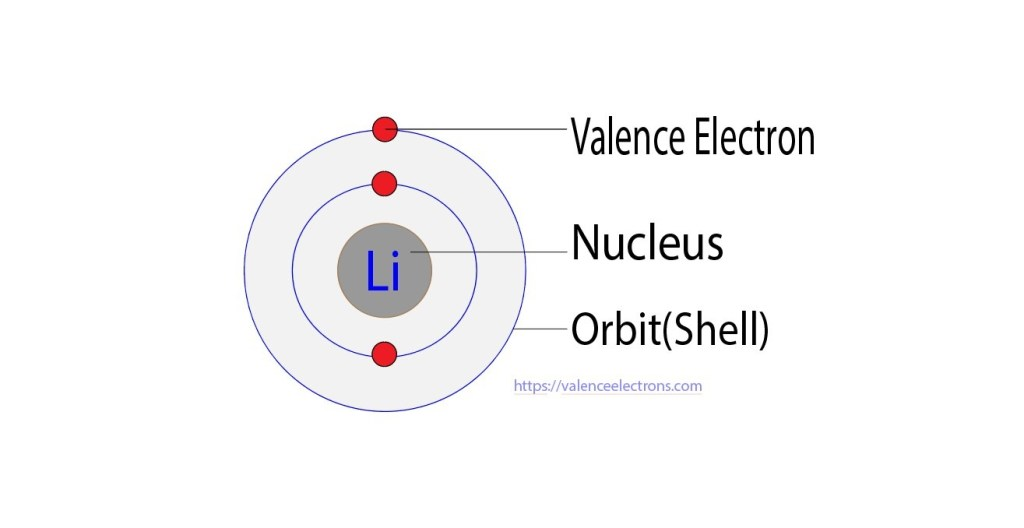 valence electrons of lithium