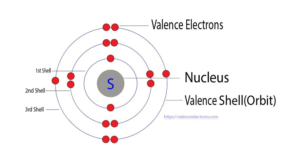 valence electrons of sulfur