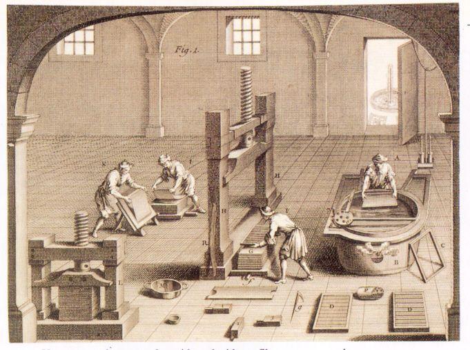 Grabado como era uno de los primeros talleres de fabricacion manual del papel. Fuente: miprimerpapelreciclado.blogspot.com