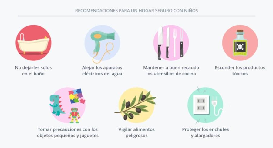 recomendaciones-2