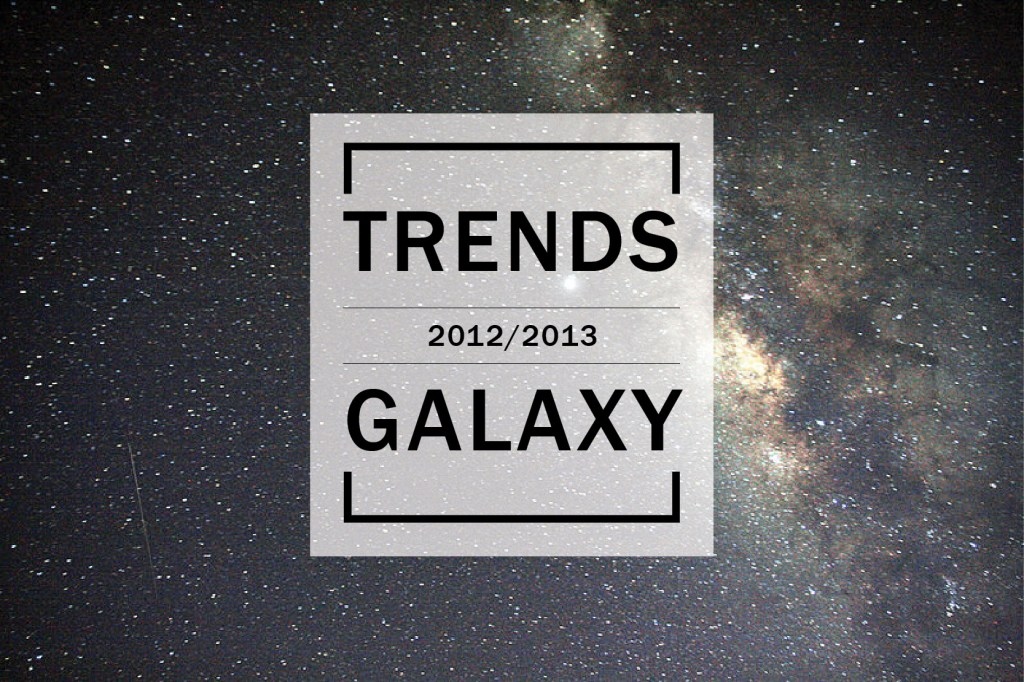 Shopping Trends – Galaxy Print