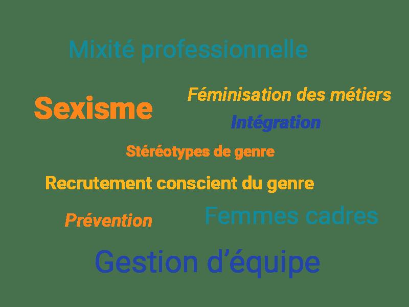 Égalité hommes-femmes