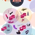 Alla ricerca del sex toy perfetto: partiamo dalle (tre) basi