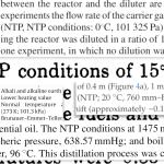 Tutkimusartikkeleista poimittuja NTP-olosuhteiden määritelmiä.